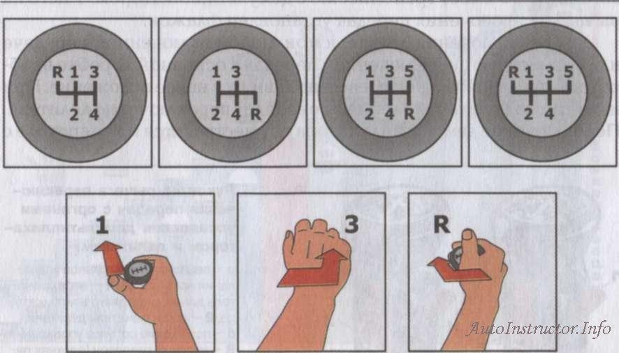 схема переключение передач камаз