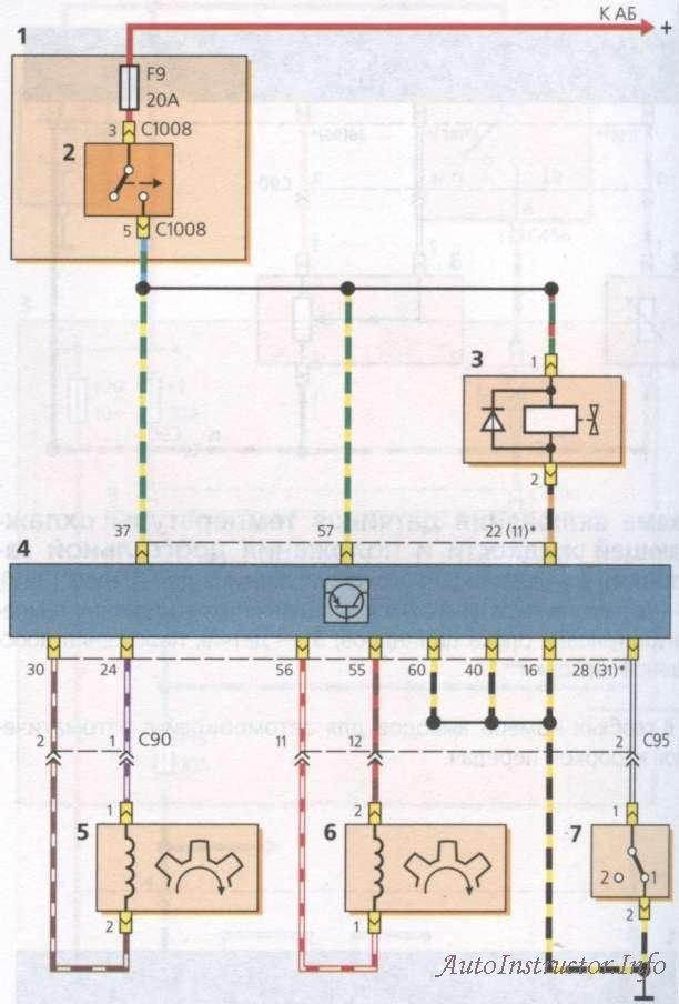 схема и принцип работы насоса гур форд фокус