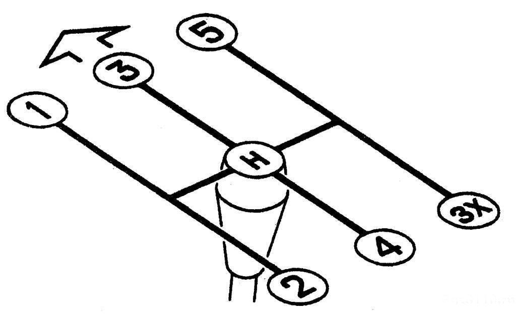 Ваз схема переключения передач 761
